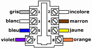 rj11 adsl wiring diagram with Configuration on Product info together with Dysfonctionnement Telephone Fixe Avec Adsl Ftopic21644 additionally Wall Power Pinout further Configuration moreover Rj45 Wiring Configuration.